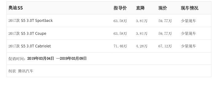 广东中奥汽车:奥迪S5,3月4日-9日最高优惠4.28万元