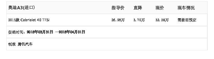 [腾讯行情]长沙 奥迪A3(进口)最高优惠3.70万元