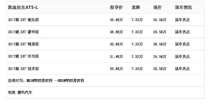 [腾讯行情]中山 凯迪拉克ATS-L最高优惠7.30万元