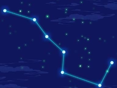 北斗七星 宇宙星座高清图片