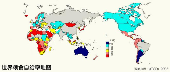 世界粮食自给率地图:中国处于中游水平,领先日韩,但较美国、法国还有不小差距。