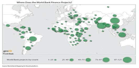 世界银行的融资项目分布 数据来源:世界银行2013年年报
