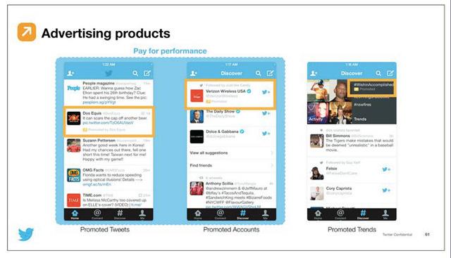 twitter三款主要的广告产品,图片来源于twitter路演文件(腾讯科技配图)
