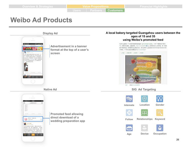新浪的广告产品,仍然以品牌展示广告为主(图片来源于微博路演文件)