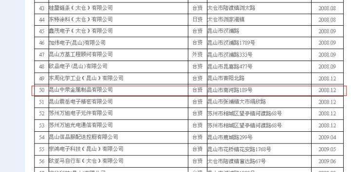 昆山聚集了大量台湾企业