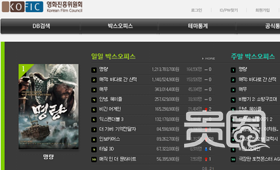 电算网被韩国制片公司当作管账的工具