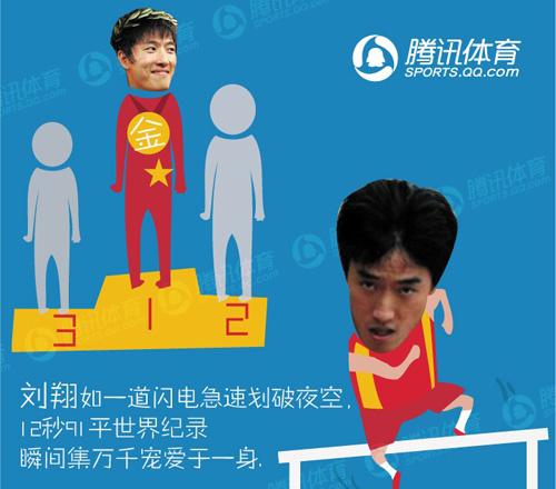 刘翔用跳跃的方式登上领奖台