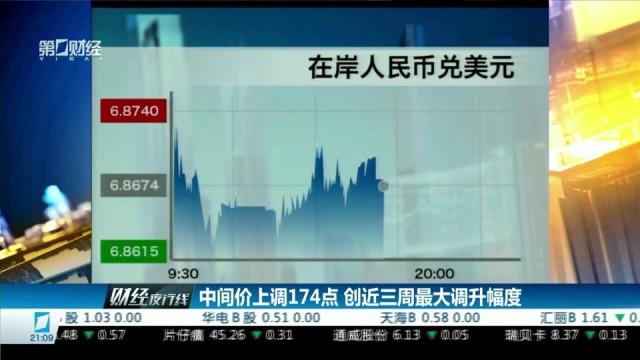 中间价创近三周最大调升幅度