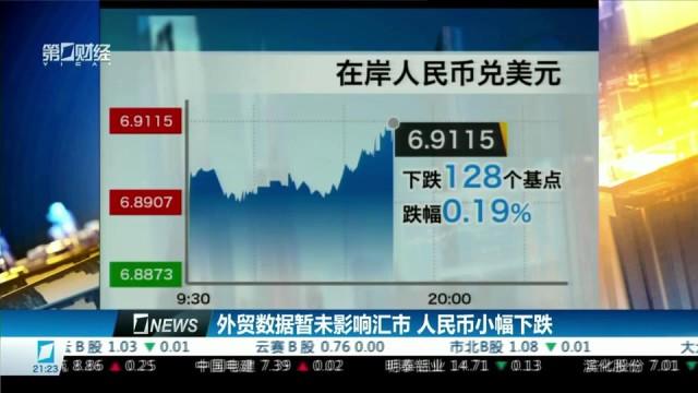 外贸数据未影响汇市 人民币小幅下跌
