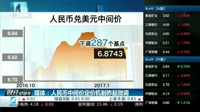 媒体:人民币中间价定价机制昨起微调