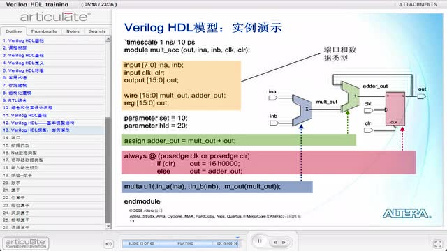 6 Verilog HDL基础 0.5小时