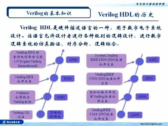 Verilog1-2讲