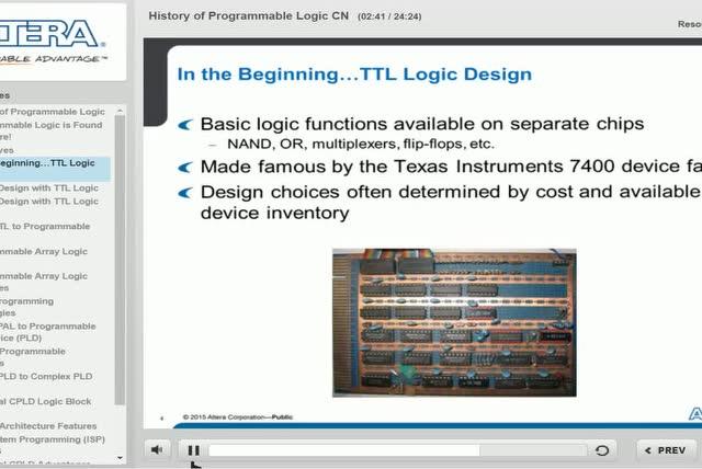 可编程逻辑器件的历史