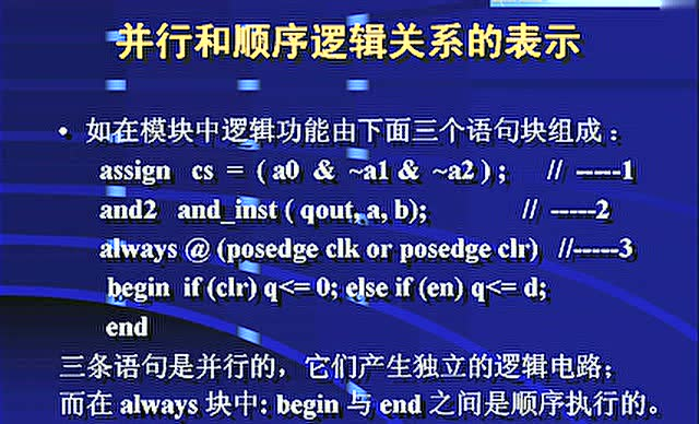 08 Verilog模块的基本构成要素