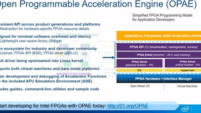 Intel FPGA 加速栈介绍