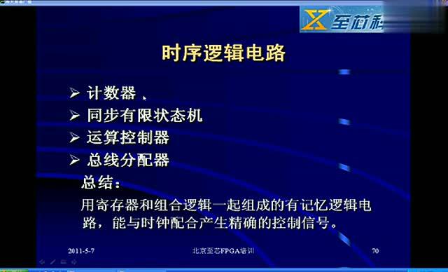 12 FPGA中数字系统的构成