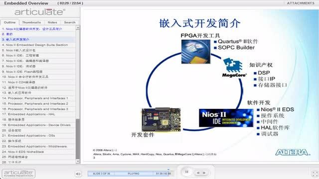 17 Nios II 处理器开发软件_工具简介