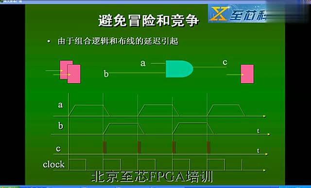 04 FPGA设计中如何避免冒险竞争