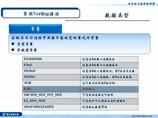 Verilog3-4讲