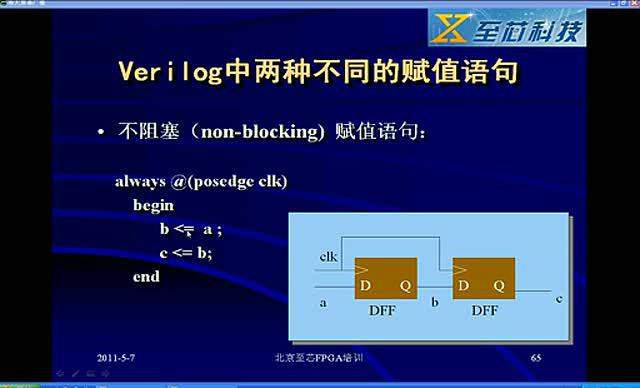 13 Verilog中两种不同的赋值语句