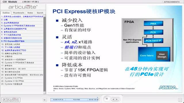 4 Cyclone.IV.FPGA:特性和功能