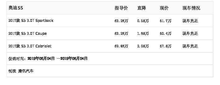 深圳增特汽车:奥迪S5,6月4日最高优惠2.08万元,深圳增特汽车,奥迪S5,深圳汽车行情