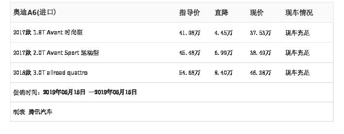 湖南华洋奥通汽车:奥迪A6(进口)5月15日最高优惠8.40万元