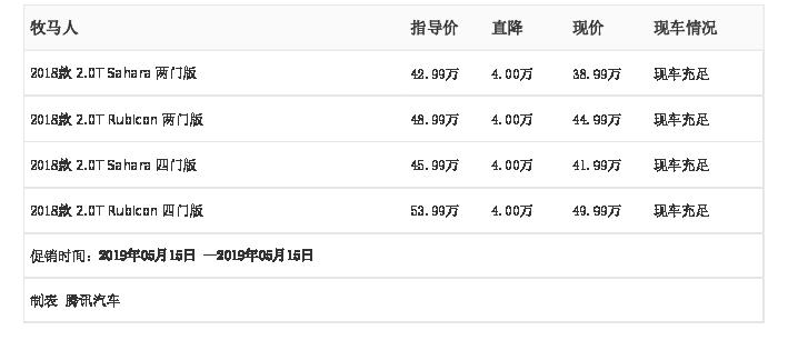 中山中美昌汽车:Jeep牧马人5月15日最高优惠4.00万元
