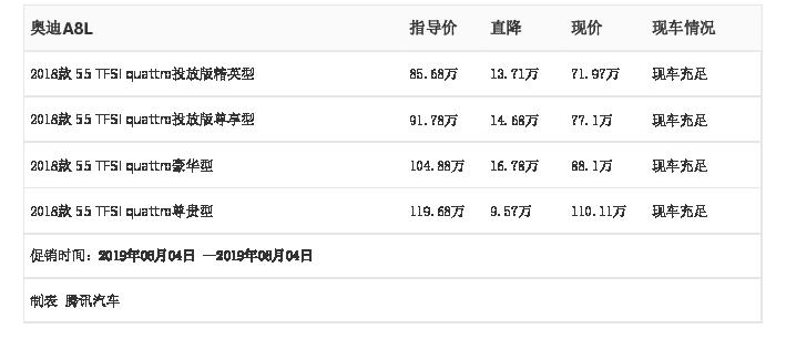 深圳增特汽车:奥迪A8L,6月4日最高优惠16.78万元,深圳增特汽车,奥迪A8L,深圳汽车行情