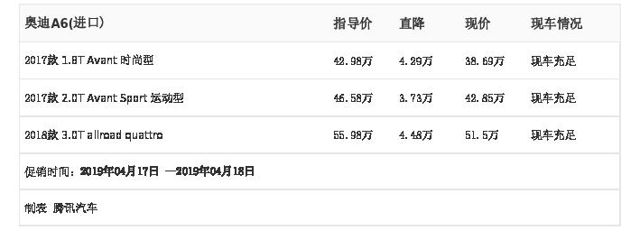 深圳增特汽车:奥迪A6(进口),4月17日-18日最高优惠4.48万元