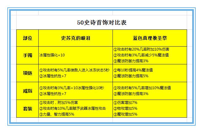 50史诗首饰.png