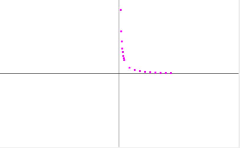 函数.png