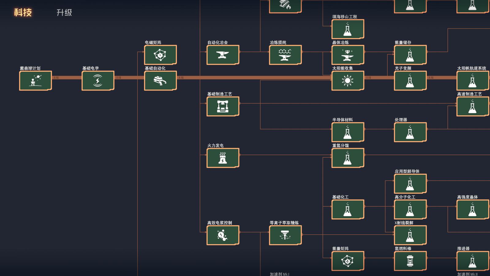 戴森球计划 游戏图集(13)