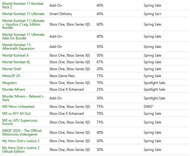 4 月 6 日 — 4 月 13 日 Xbox 金會員遊戲促銷陣容公布