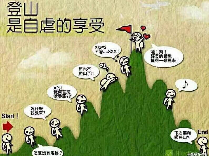 【基础锻炼】12月2日军嶂A线5段徒步