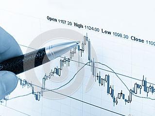 不休息股票操作是一种贪心,学会看盈利机会
