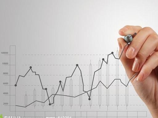 股市靠别人,不如靠自己学习技术分析